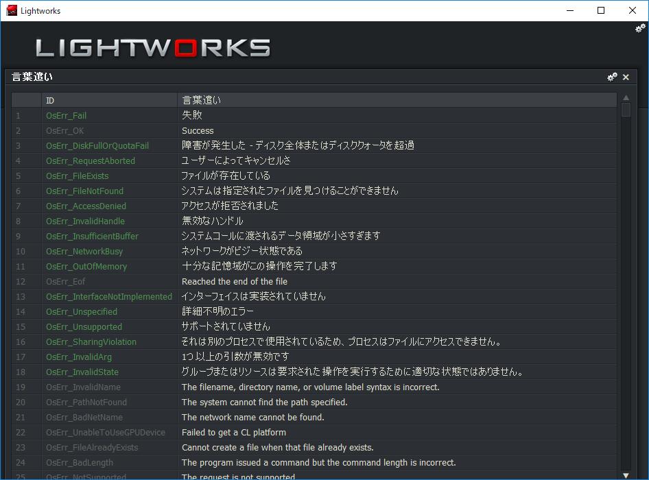 Lightworks Wordingウィンドウ(日本語)の画像